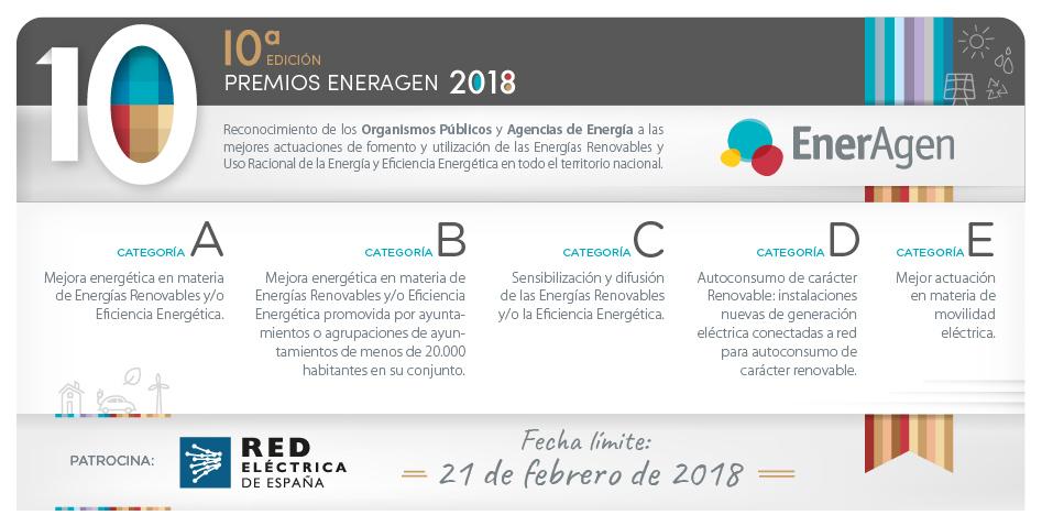 Premios nacionales de la energía