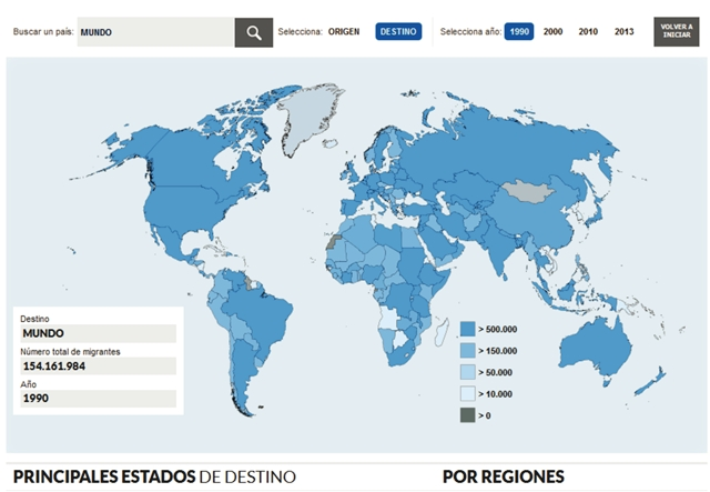 Mapa de las migraciones