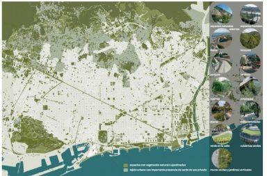 Sistema Verde de Barcelona 2020