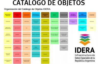 catalogo objetos geograficos argentina