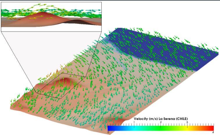 Simulación de campos de viento