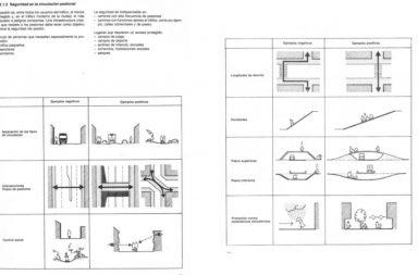 Planificación y configuración urbana Dieter Prinz