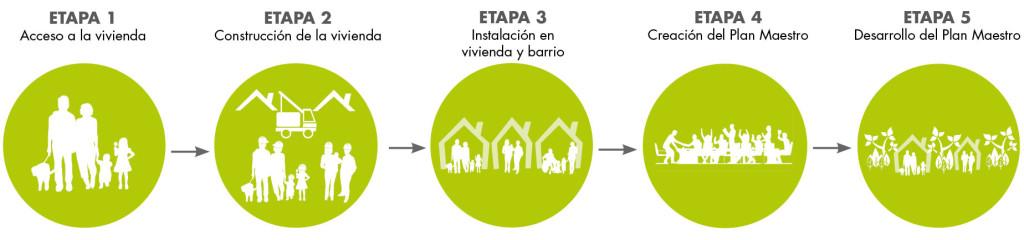 urbanismo_social