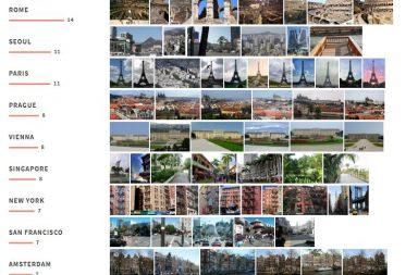 visual ciudades redes sociales